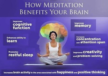 How Meditation Benefits Your Brain